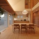 iG Style House